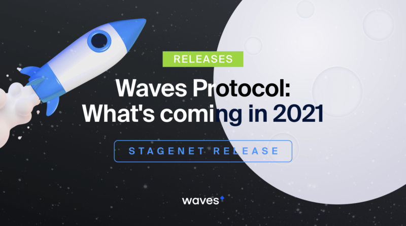 Protocolo Waves Ride