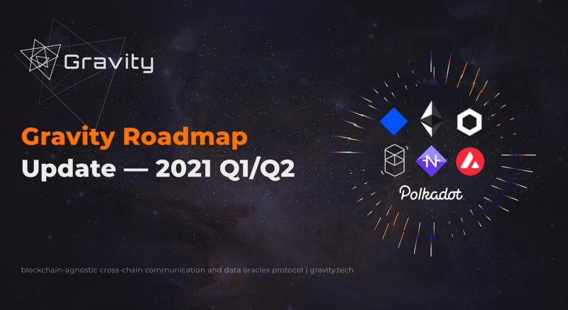 roadmap Gravity