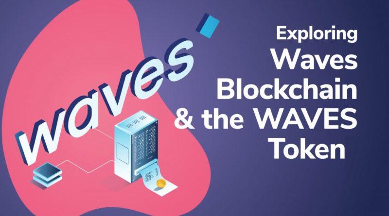 blockchain Waves